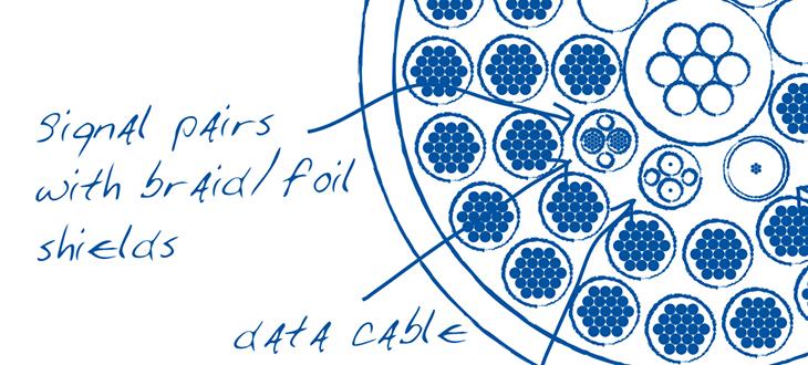 Kundenspezifische Ingenieur-<br>dienstleistungen